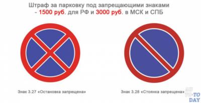 Штрафы ГИБДД остановка и стоянка запрещена